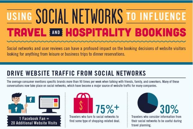socialmedia-booking-hotel