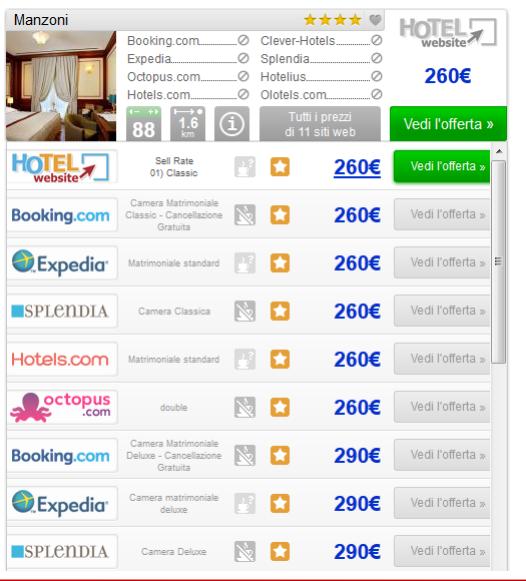 ricerca-hotel-trivago