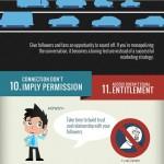 strategia-social-media-marketing