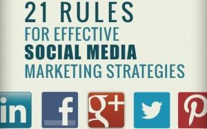 strategie-di-social-media-marketing