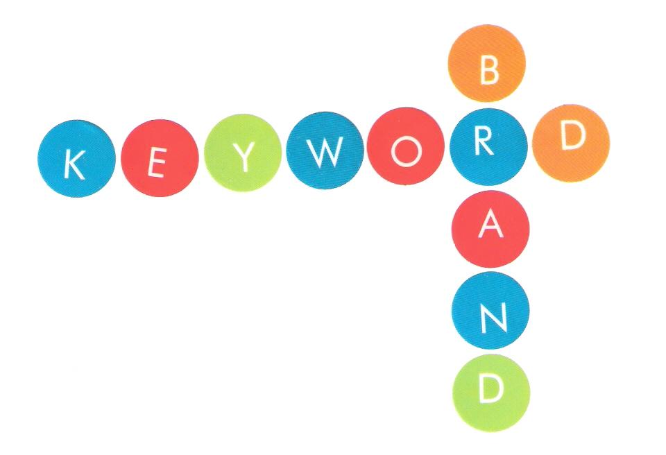 brand-keyword