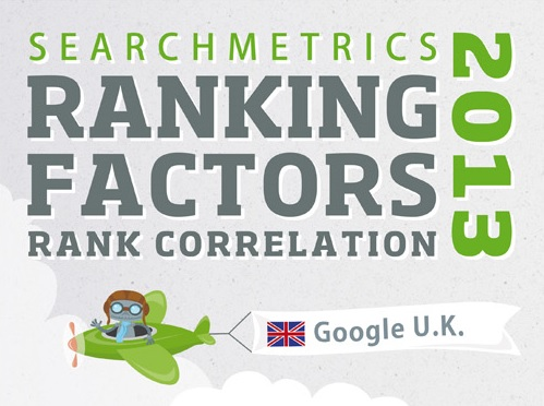 fattori-ranking-uk
