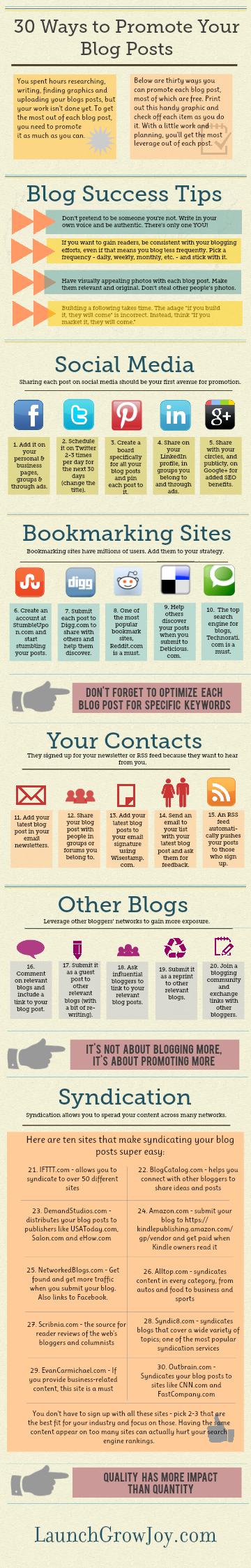 30-modi-per-promuovere-blog