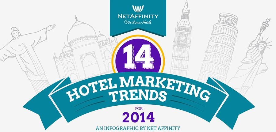 hotel-marketing-trends