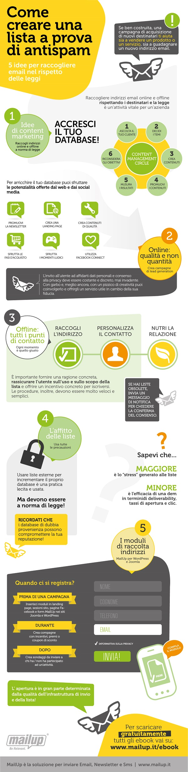 Infografica_email_marketing