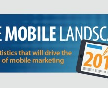 25 statistiche sul Mobile Marketing che non devi perderti