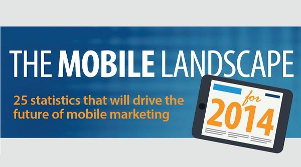 mobile-marketing-hotel