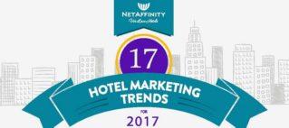 hotelmarketingtrends2017