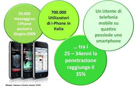 statistiche-mobile