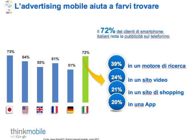 mobile-italia