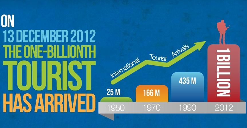 1miliardo-turisti