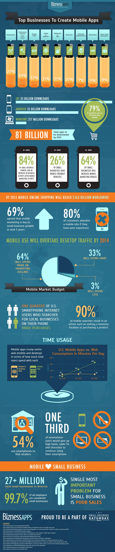 biznessapps-mobile
