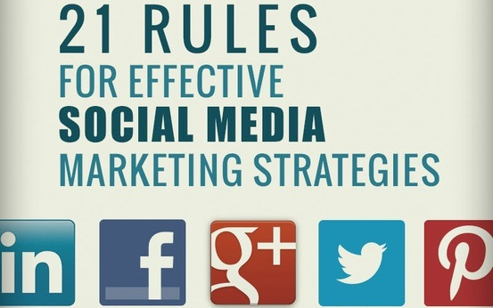 strategie-di-social-media-marketing