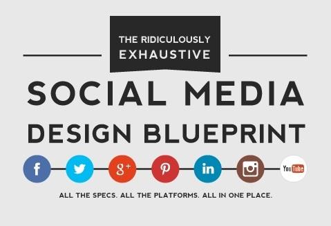 social-media-immagini-profilo