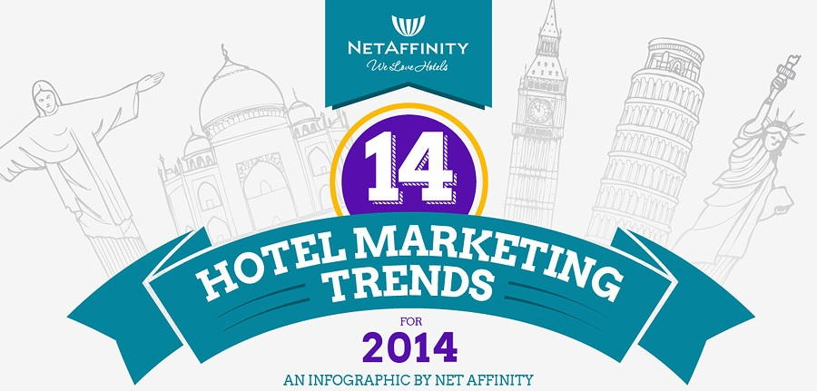 hotel-marketing-trends