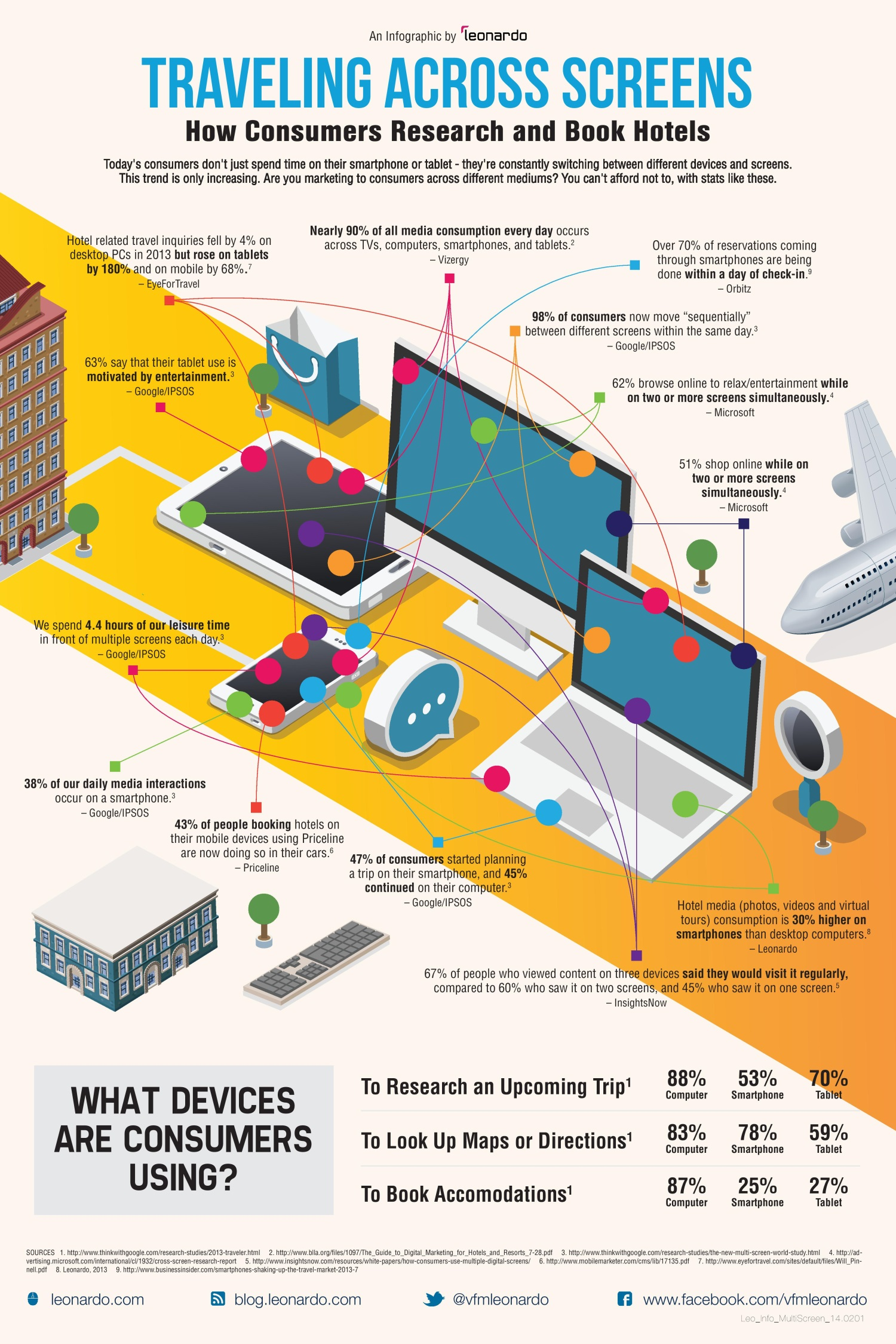 leonardo-infographic