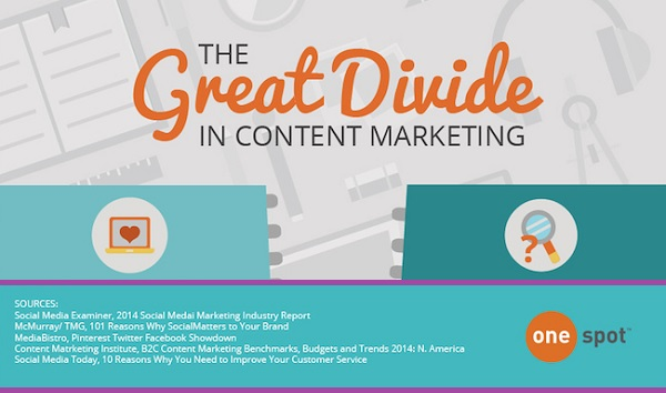 content-marketing-hotel